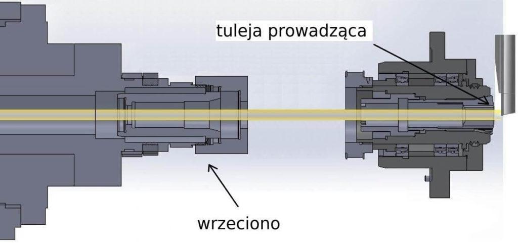 Budowa automatu tokarskiego - tuleja prowadząca